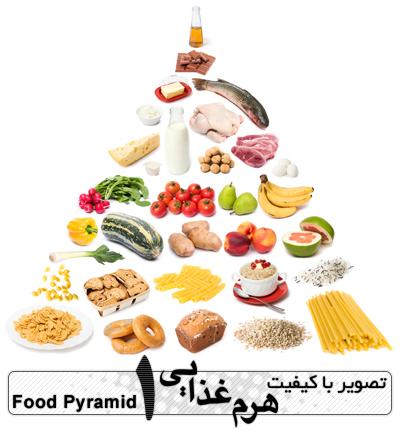 هرم غذایی / Food Pyramid