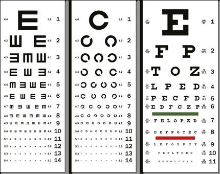 سنجش بینایی / Vision Test